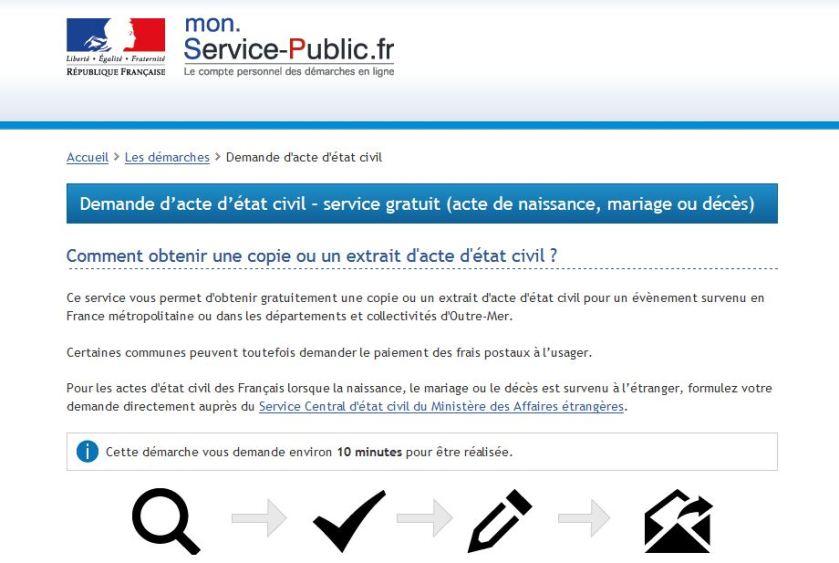 Capture_service_public