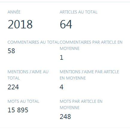 stats2018