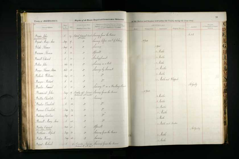 BeaumontJohn-CriminalRecord-1847 (not certain my relative)
