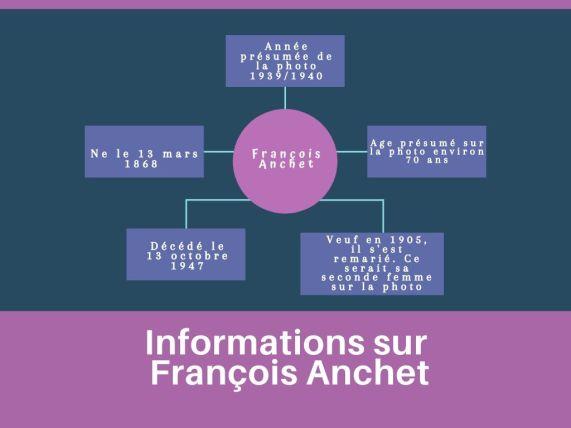 Infos_francois_anchet