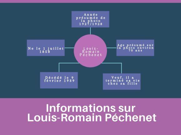Infos_Louis_Pechenet